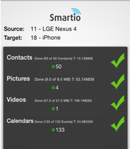 App Review: SmartIO Wireless Data Transfer App